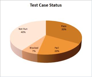 test_case_status